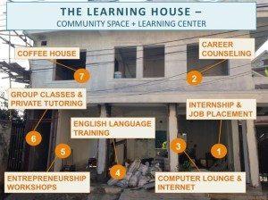 Michelle Welsch_Learning House_plan